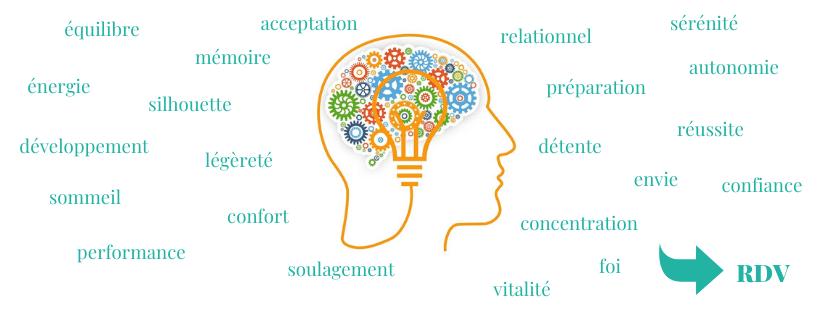 L'hypnose est efficace pour résoudre vos difficultés de la vie